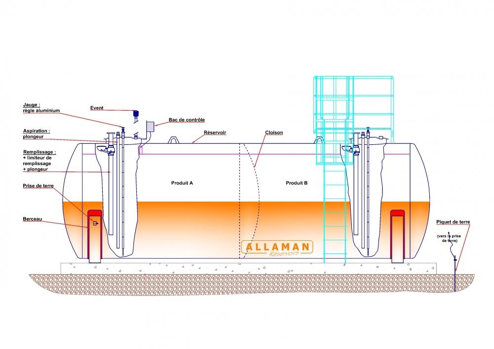 Cuves pour stations service allaman for Cuve fioul dans garage